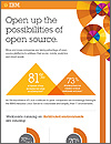 Is your organisation ready for an open source-based breakthrough?