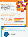 STG Enterprise Systems - System z Analytics Infographic